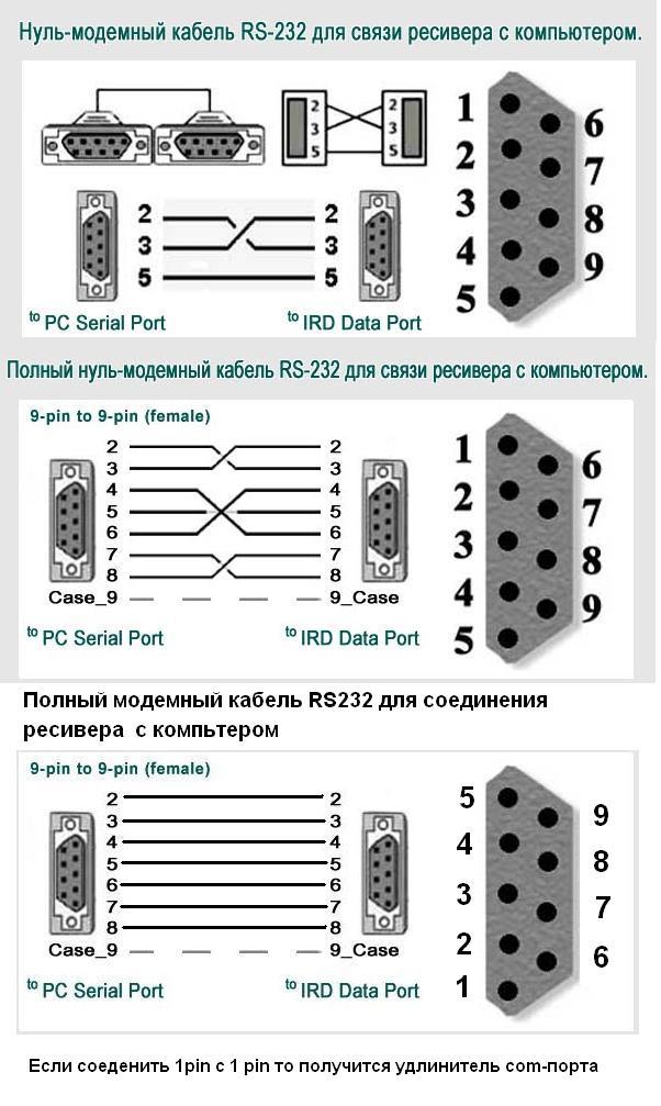 Переходник HDMI USB - hdmi-new.ru